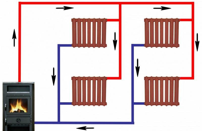 Двухтрубная тупиковая система отопления с нижней разводкой